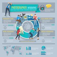 Fotograaf Infographics ingesteld vector