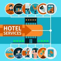 Hoteldiensten Concept