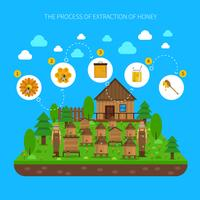 Proces van honing extractie Concept