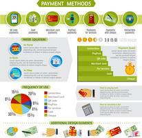Betaalmethoden infographic presentatie lay-out banner