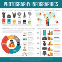 Fotografie infographic reeks