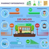 Apotheek Infographics Set vector