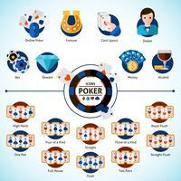 poker pictogrammen instellen vector