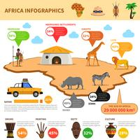 Afrika Infographics Set vector