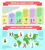 Populaire dansstijlen Infographics vector
