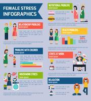 Vrouwelijk stress- en depressie infographic rapport vector