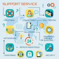 De klok rond ondersteunende infographics van de de dienst vlakke stijl