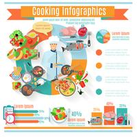 Gezond koken infographic informatief poster vector