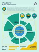 Ondersteuning infographics set vector