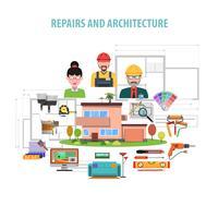 Binnenlands ontwerpconcept