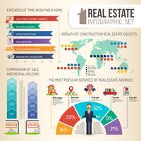 Onroerend goed infographics set vector
