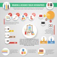 Tekening en Ontwerper Tools Infographics vector