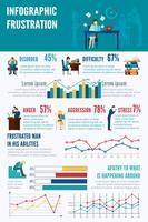 Frustratie Infographics Set vector