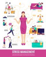 Stroomschema voor stressmanagement vector