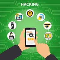 Hacking ontwerpsamenstelling