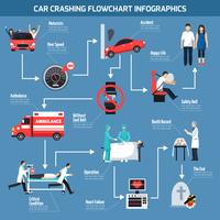 Auto crasht Infographics vector
