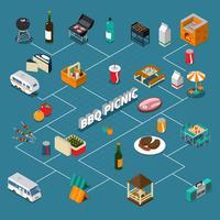 BBQ-picknick isometrische stroomdiagram vector