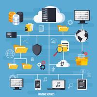 Hostingdiensten en databasis-stroomdiagram vector