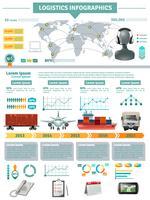 Wereldwijde logistiek Infographics vector