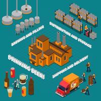 Brouwerij isometrische samenstelling