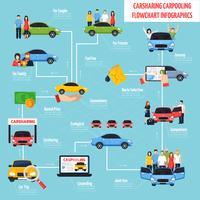 Autodelen en carpoolen Infographics vector