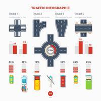 Vervoer en verkeer Infographic vector