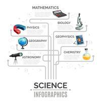 Wetenschap Infographic sjabloon vector