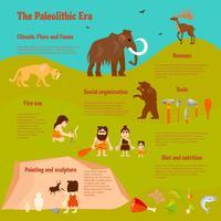 Stenen tijdperk Flat Infographics