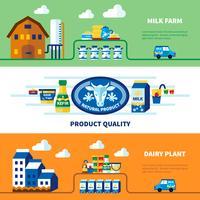 Melk boerderij en zuivel fabriek banners vector