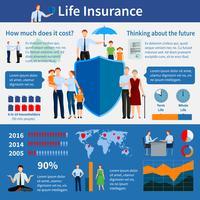 Levensverzekeringen Infographics vector