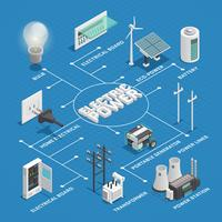 Elektriciteit Power Network isometrische stroomdiagram vector