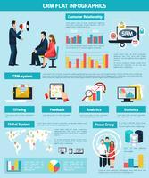 klantrelatioship infographic set vector
