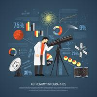 Astronomie Flat Infographics lay-out vector