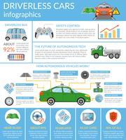 Autonome voertuiginfographics zonder bestuurder