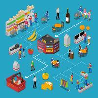 Supermarkt isometrische stroomdiagram