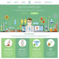 Biotechnologie en genetica één paginasjabloon vector