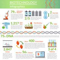 Biotechnologie en genetica Infographics vector