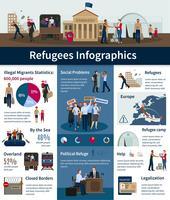 Staatloze vluchtelingen Infographics vector