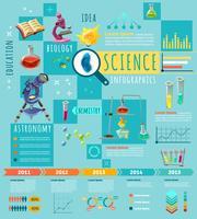 Wetenschappelijk onderzoek Flat Iinfographic Poster vector