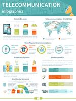 Telecommunicatie Infographics lay-out vector