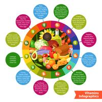 Voedingsmiddelen Vitamine Infographics vector