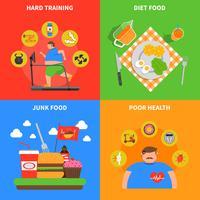 Obesitas 2x2 ontwerpconcept