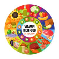 Vitamine Rich Food Infographics vector