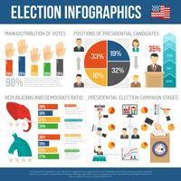 Presidentiële verkiezingen Infographics