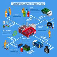 Isometrische vuilnis Infographics vector