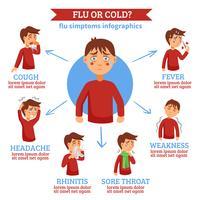 Griep-symptomen Symptoom Vlakke cirkel Infochart