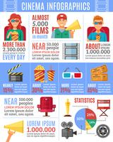 Cinema Infographics lay-out vector