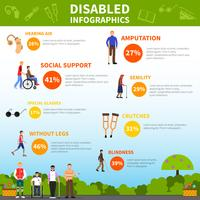 Gehandicapte infographicslay-out