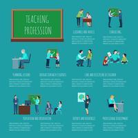 Beroep Infographics Onderwijzen vector