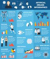 Bionische kunstmatige organen Infographics vector